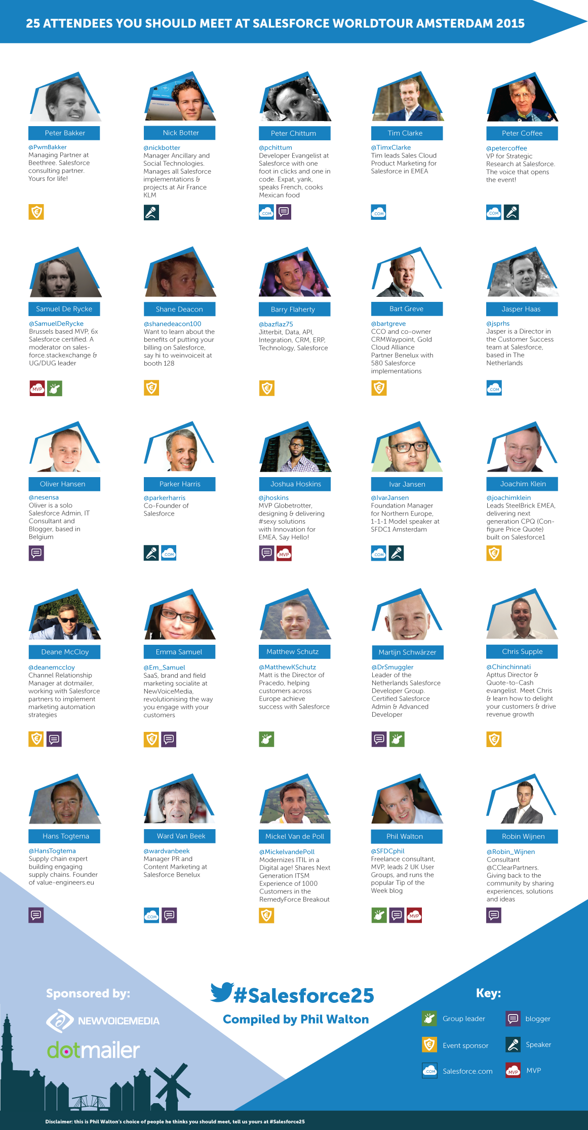 25 People You Should Meet at SFDC Amsterdam