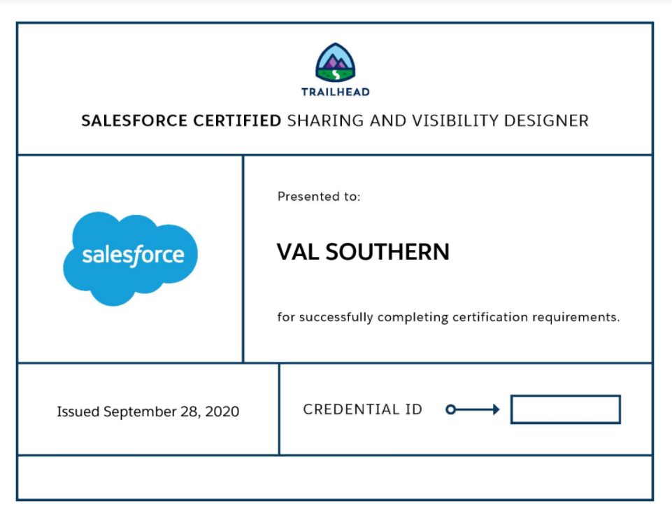 Salesforce Sharing and Visibility Designer Cert